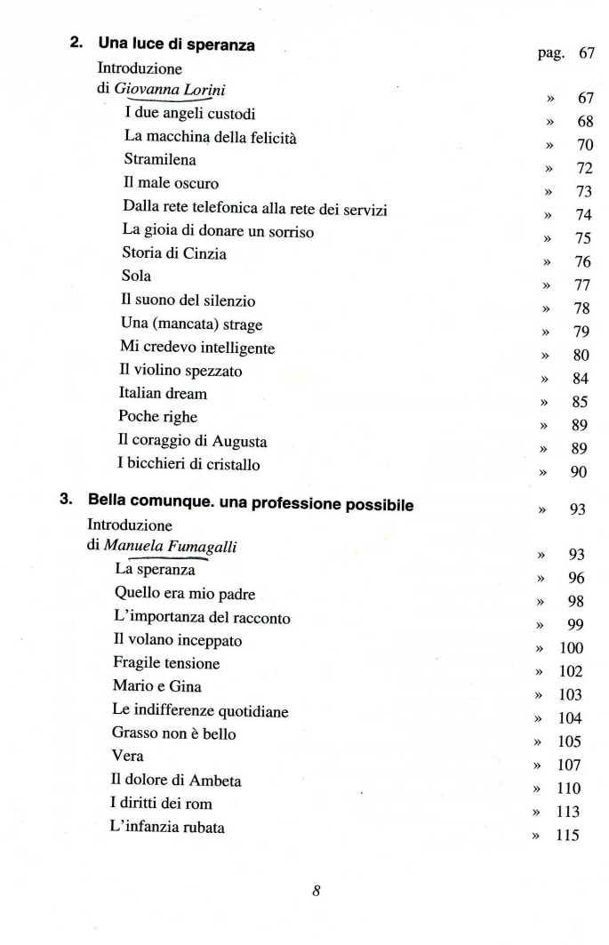PIANTONI2585